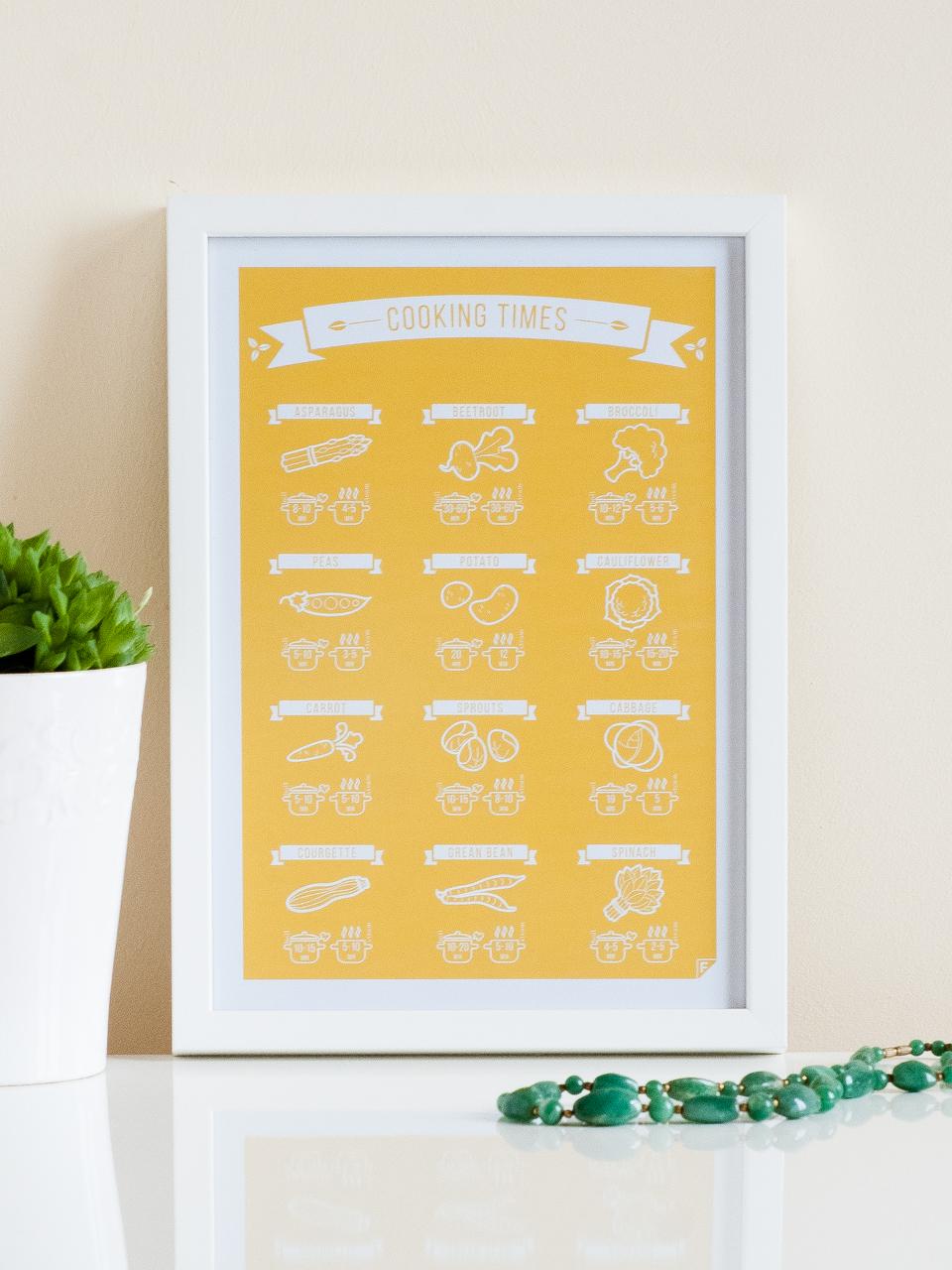 Darmowe plakaty do kuchni  plakaty do pobrania