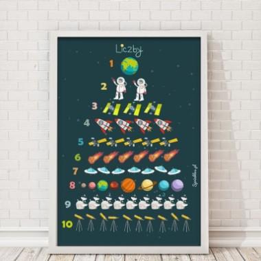 Plakat dla dziecka-Liczby Kosmos