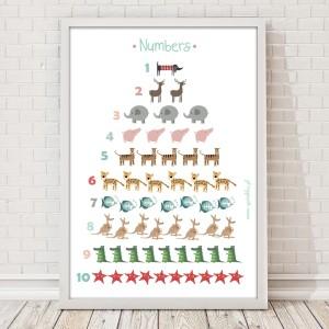 Numbers - edukacyjny plakat dla dzieci w kolorze białym