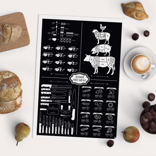 """Plakat do kuchni """"Kitchen First Aid Kit"""""""