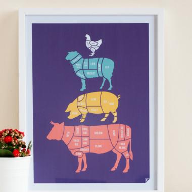 """Plakat do kuchni """"Meat Cuts"""" seria skandynawska"""
