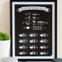 "Plakat do kuchni ""Kitchen Equivalents"" black- czarny"