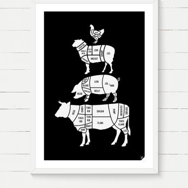 "Plakat do kuchni ""Meat Cuts"" czarny"