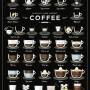 Plakat do kuchni, jadalni, kawiarni, restauracji '38 ways to Make a Perfect Coffee'