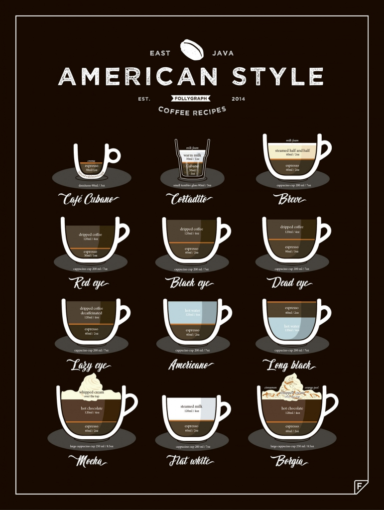 zestaw 3 plakat243w z kaw� plakaty do kuchni kawiarni