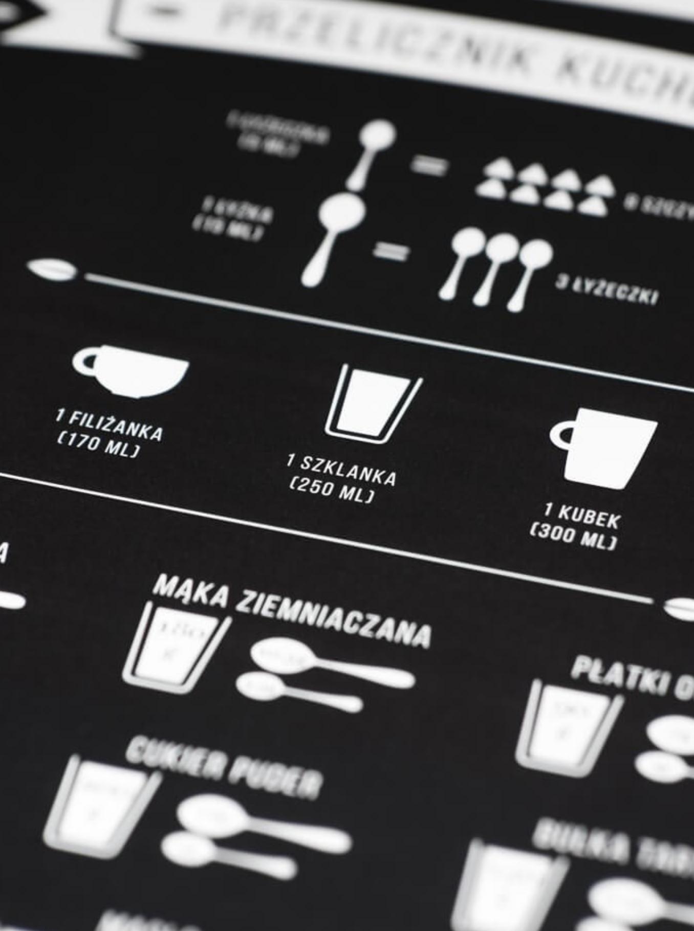 """Plakat do kuchni """"Przelicznik kuchenny"""""""