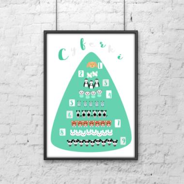 Plakat dla dzieci Cyferki ze zwierzątkami
