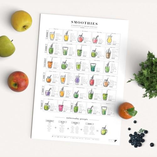 Smoothie Recipes - plakat z przepisami na smooties i koktajle