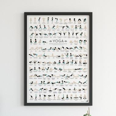 Infografika ze 150 pozycjami jogi, zwanych asanami. Trudność wykonania asan zobrazowana została przez trzy postacie – dziecko, kobietę, jogina.