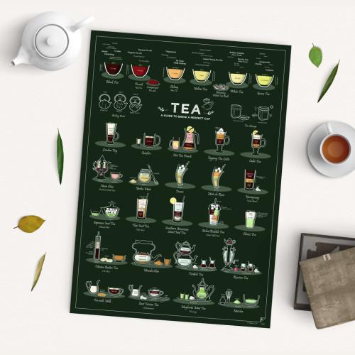 Plakat do kuchni, jadalni, kawiarni, restauracji z herbatą- różne rodzaje herbaty
