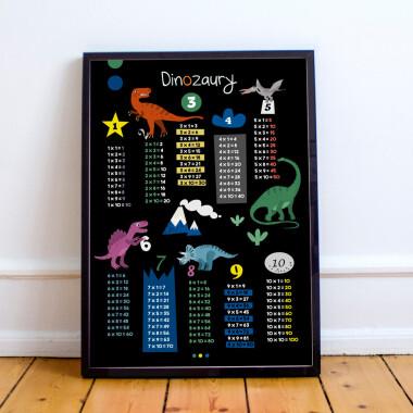 Dinozaury. Tabliczka mnożenia.