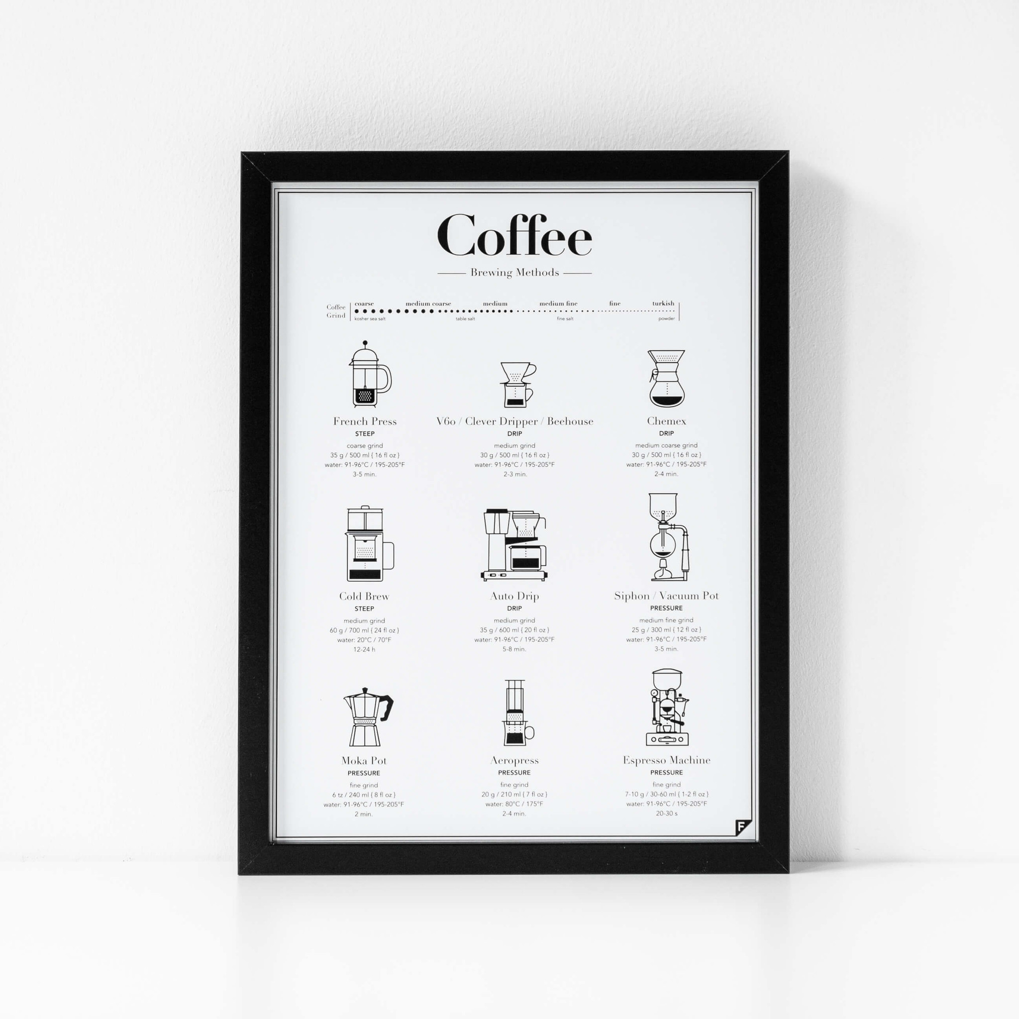 Coffee Brewing Methods - WH